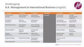 dissertation topics in international business management legal dissertation topics in international business management