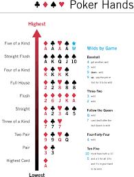 Printable Poker Hands Chart Janean Orsos Blog