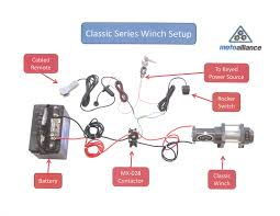 kfi winch wiring a,winch download free printable wiring diagrams Badland 2000 Lb Winch Wiring Diagram diagram collection kfi atv winch installation millions ideas 2000 lb badland winch wiring diagram