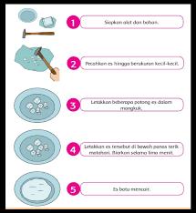 Buku bahasa indonesia kelas 7. Kunci Jawaban Buku Tematik Siswa Kelas 5 Tema 7 Subtema 2 Pembelajaran 2 Halaman 89 92 93 95 96 Info Pesilat