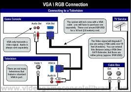 cat5 home network wiring diagram dolgular com home network wiring at Home Network Cable Diagram