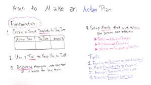 Line Notes Template How To Make An Action Plan Projectmanager Com