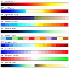 Rgba Color Chart Ncl Graphics Color Maps