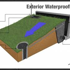 basement waterproofing systems incredible basement design exterior foundation and basement waterproofing systems los angeles best basement waterproofing