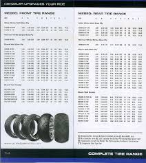 Tire Height Chart 17 Rim To Tire Applications Motorcycle Tires Motorcycle