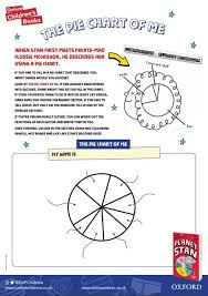 Create Your Own Pie Chart Like Stan Oxford Childrens