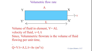 mass and volumetric flow rate