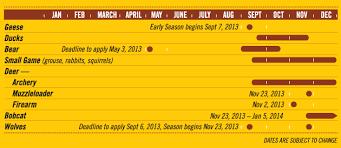 Hunting Season Chart Hunting Chart Wigwam Resort
