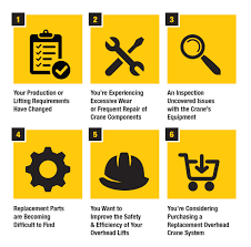 six signs it s time to upgrade and modernize your overhead crane equipment