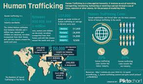 about human trafficking  statistics 01