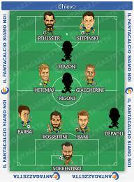 Fantacalcio, come cambia la Serie A dopo il calciomercato ...