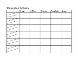6 Kingdoms Characteristics Chart Six Kingdoms Characteristics Chart