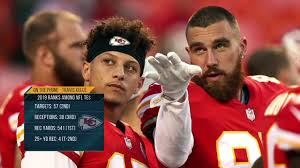 Where Youll Find Chiefs Te Travis Kelce On Kcs Qb Depth Chart The Dan Patrick Show 10 21 19