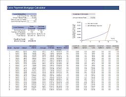 Home Mortgage Finance Calculator Mortgage Payment Calculator Home Mortgage Calculator 30 Year