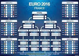 جدول مباريات اليورو (كاس امم اوروبا ) 2016 - الكاتب: AmRaJi السلام عليكم  اقدم لكم جدول مباريات اليورو (كاس امم اوروبا ) 2016