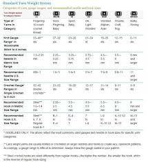 Yarn Weight Substitution Chart Yarn Weights And Substitution Stash For Good