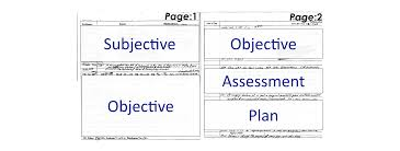 Subjective Objective Assessment Planning Note JHFImpact Of Structured Rounding Tools On Time Allocation During 12