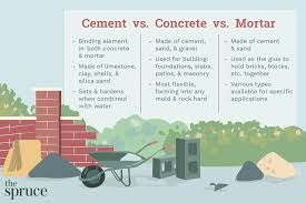 the differences between cement