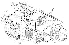 wiring diagram briggs hp schematics and wiring diagrams 1972 john deere 110 8 hp kohler will not start i have
