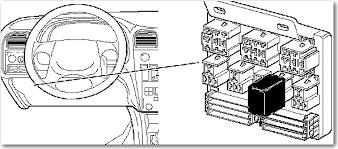 2001 s40 cigarette lighter gt keeps going the fuse box for Volvo S40 Fuse Box 2001 s40 cigarette lighter gt keeps going the fuse volvo s40 fuse box diagram