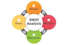 Got Swot? The Business Swot Analysis | Painted Lemur Studios