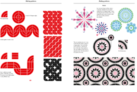How To Make A Pattern Design The Pleasures Of Pattern Design Lotta Kühlhorn Q A Print