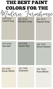 what color to paint office. transitioning to farmhouse style shopping guide modern paint colorspaint what color office