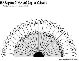 Greek Alphabet Dowsing Chart Mirrorwaters