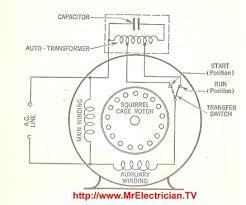 universal motor wiring diagram wiring diagram universal electric motor wiring diagram