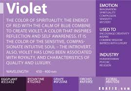 Spiritual Color Chart Color Meaning And Psychology Graf1x Com