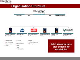 Leighton Presentation