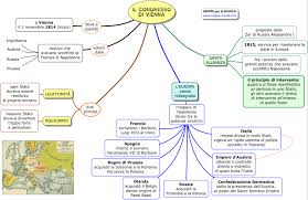 Mappe per la Scuola - CONGRESSO DI VIENNA