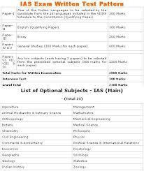 UPSC IAS Civil Services Mains       PUBLIC ADMINISTRATION Optional