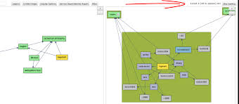 Impactful Application Dependency Topology Maps With V11 6 0