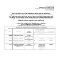 ПМ МР по производственной практике ПМ 01 МР по производственной практике Образовательное учреждение признанное прошедшим государственную