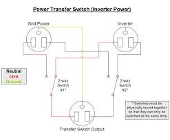 house wiring diagram with inverter connection home wiring and luminous inverter connection diagram at House Wiring Diagram With Inverter