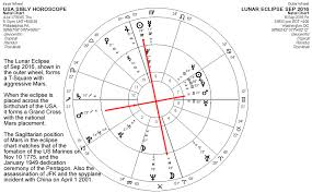 Judge Judy Birth Chart Political Astrology Middle East Revolution Ed Tamplin