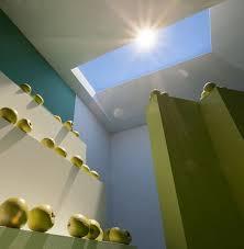 natural light led