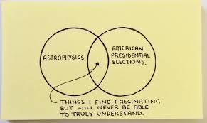 Venn Diagram Jokes Technical Jokes And Cartoons 18 Kintronics