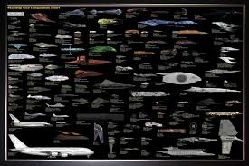 Starship Size Comparison Chart High Resolution Silk Poster Of Starship Size Comparison Chart 2