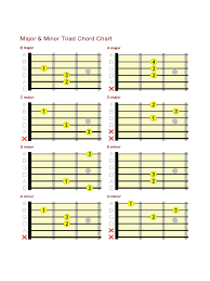 2018 Guitar Chord Chart Template - Fillable, Printable Pdf & Forms ...