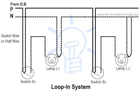 loop in or looping system aa pinterest electrical wiring Conduit Wiring Diagram electrical wiring systems jointing system looping system types of electrical wiring systems cleat wiring casing capping batten wiring conduit wiring electrical conduit wiring diagram