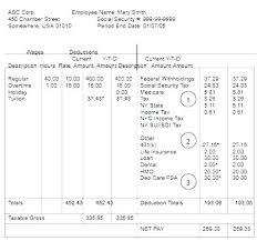 Social Security Calculator Excel Excel Sales Tax Formula Excel Sales