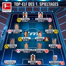 Seasons run from august to may. Alcacer Ubertrumpft Lewandowski In Der Elf Des Spieltags Ein Bundesliga Neuzugang Dabei Transfermarkt