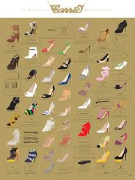 Chart: Iconic Shoes That Carrie Bradshaw Wore In \u0027Sex And The City ...