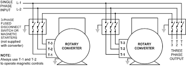 roto phase wiring diagram roto wiring diagrams online roto phase wiring diagram description rotary converters banked together in parallel for combined output of horsepower for 220v and 440v applications