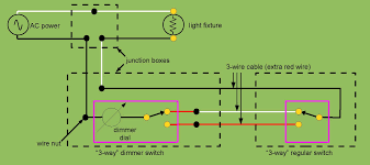 Wiring 3 Way Dimmable Premium Wiring Diagram Design