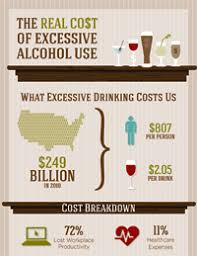 Features Is Cdc s U The Excessive Draining Economy Drinking