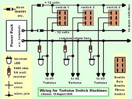 collection atlas switch machine wiring pictures wire diagram print page under the table switch machines print page under the table switch machines