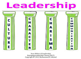 Management vs  Leadership   Linked   Leadership